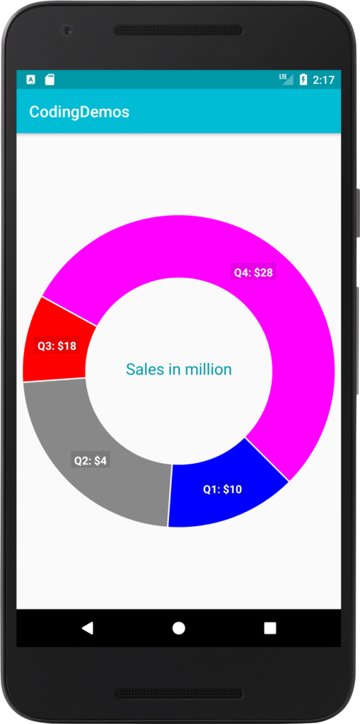 Android Pie Chart How To Create Pie Chart In Android Studio