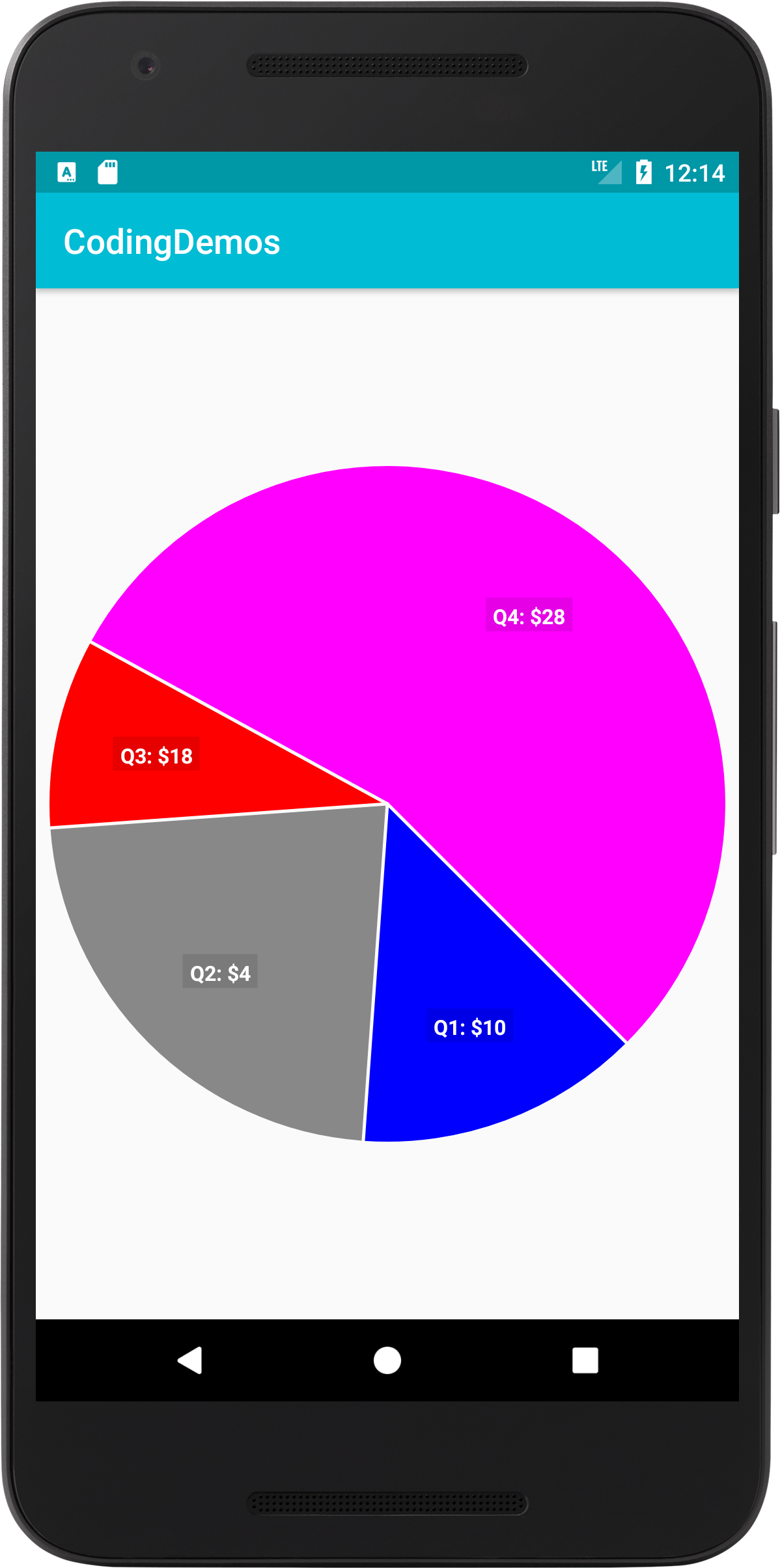 Android Pie Chart - How to Create Pie Chart in Android