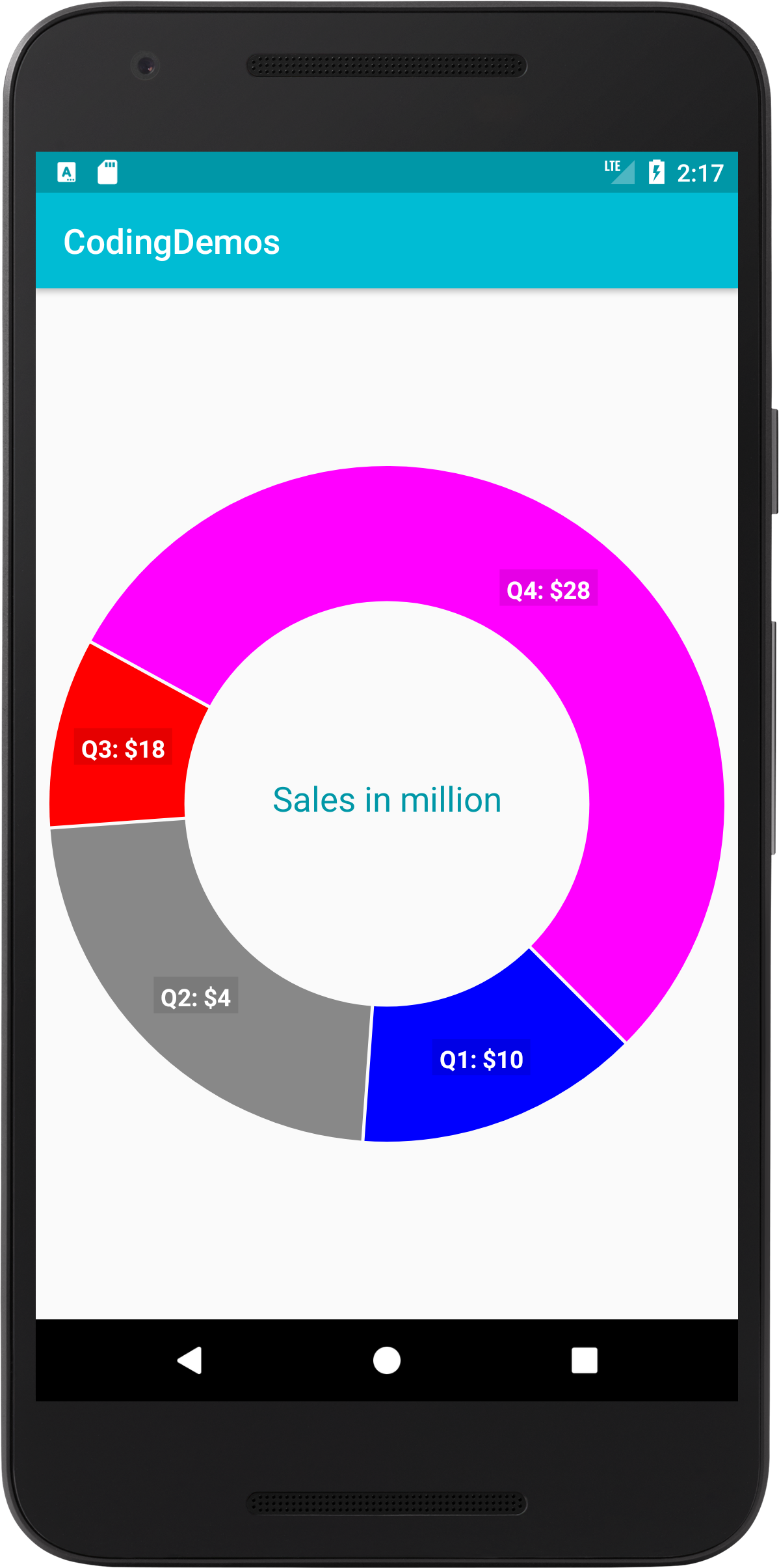 Android Pie Chart - How to Create Pie Chart in Android Studio